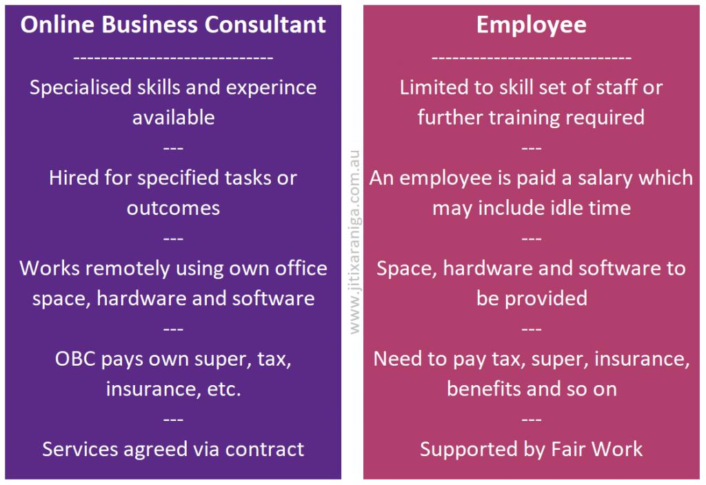 Jitixa Raniga VA vs Employee